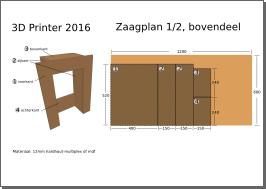 image zaagplan 1