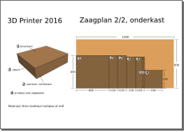 image zaagplan 2