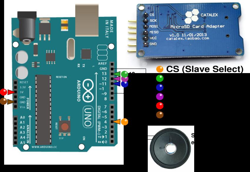 Sound with Arduino